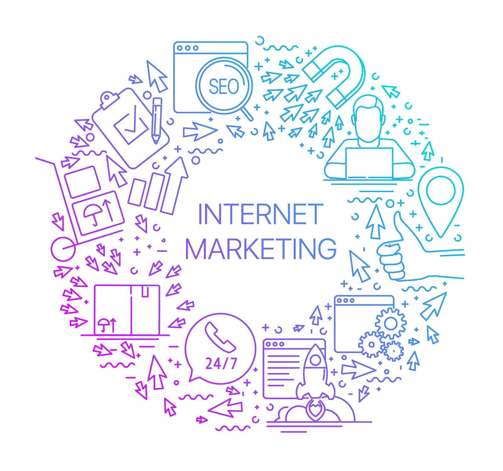 Roofers Internet Marketing